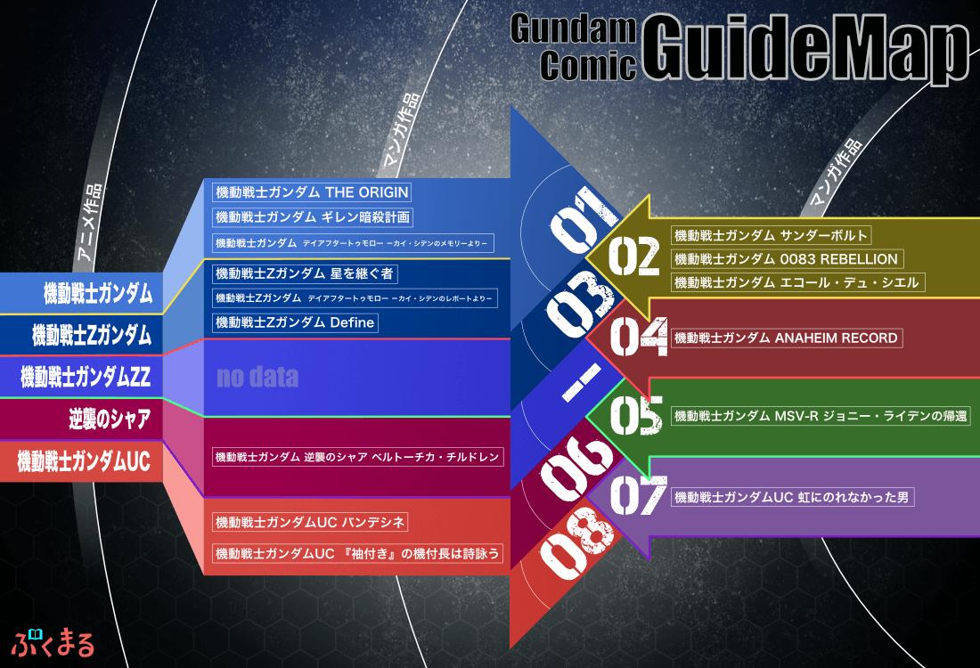 gundam_guidemap_1100