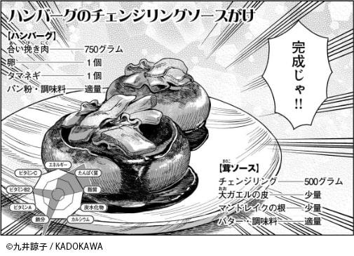 ファンタジーなのに飯テロな『ダンジョン飯』を徹底解説!【ネタバレ ...